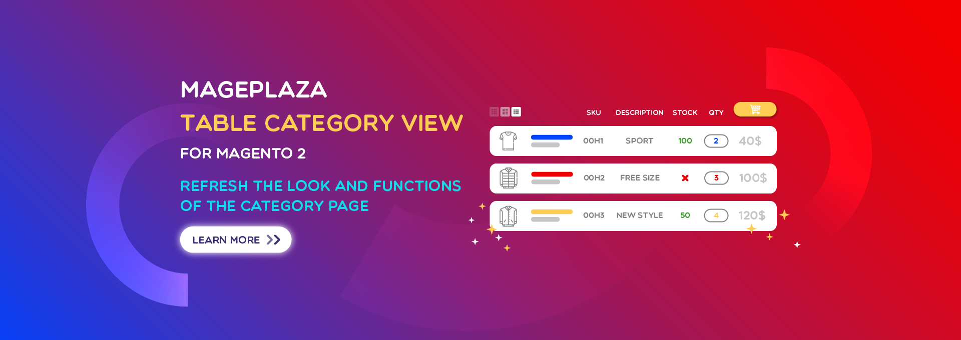How to organize category page logically by Table Category View extension