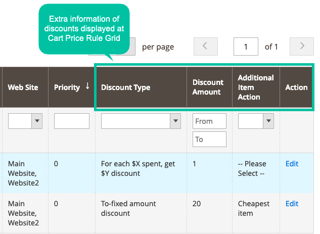 Upgrade Cart Rules Grid