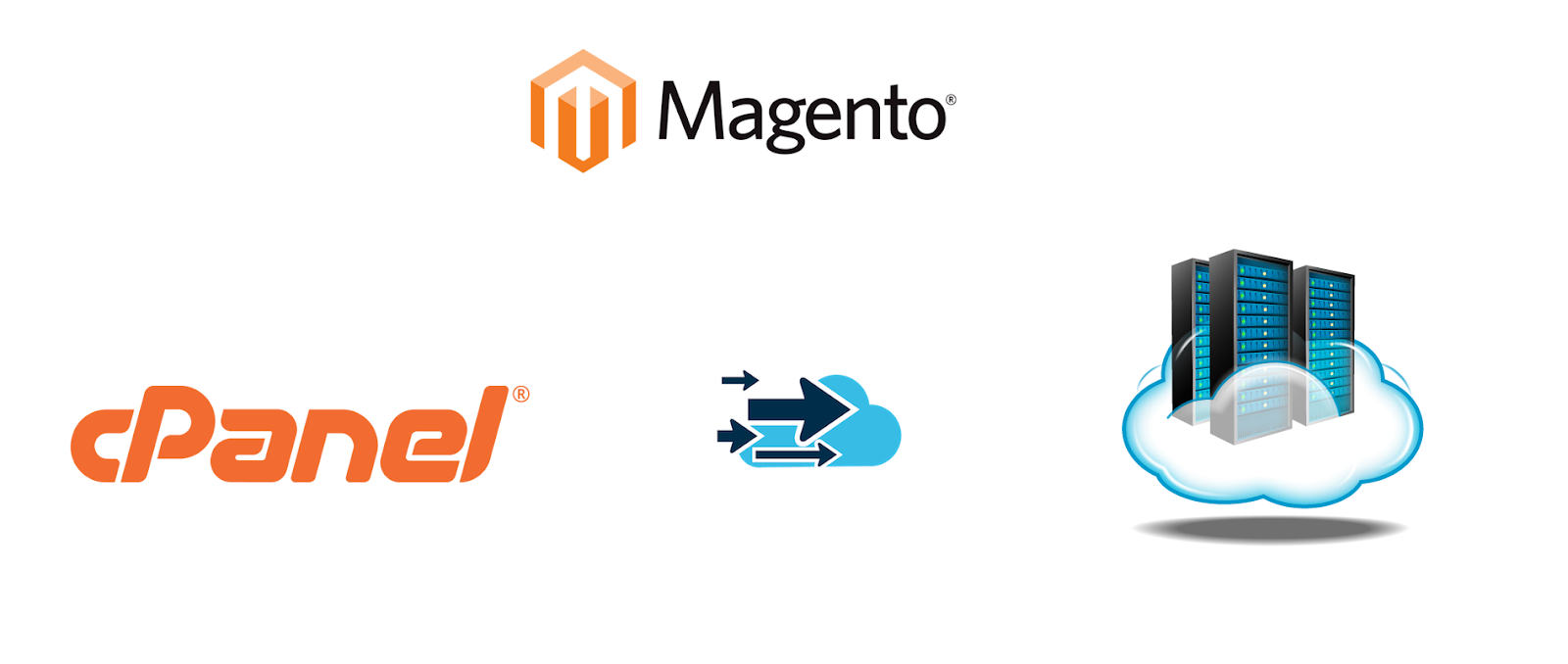 How can you Migrate Magento Store from cPanel to Cloud Hosting