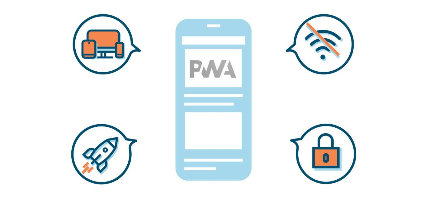 What Is Progressive Web App